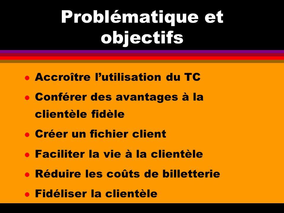 Problématique et objectifs l Accroître lutilisation du TC l Conférer des avantages à la clientèle fidèle l Créer un fichier client l Faciliter la vie à la clientèle l Réduire les coûts de billetterie l Fidéliser la clientèle