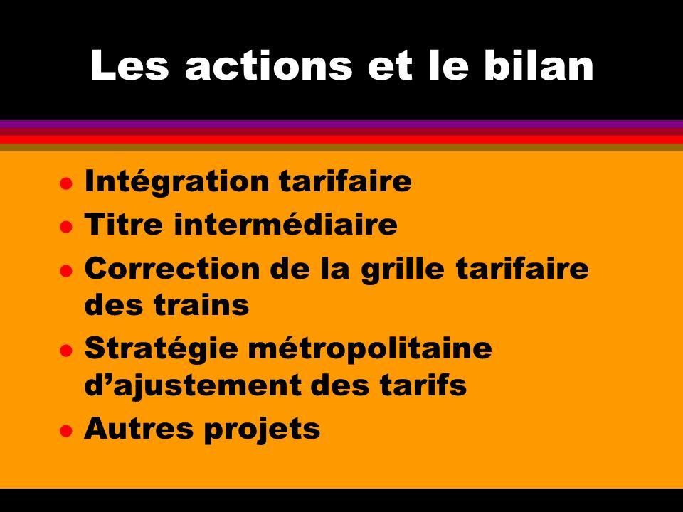 Les actions et le bilan l Intégration tarifaire l Titre intermédiaire l Correction de la grille tarifaire des trains l Stratégie métropolitaine dajustement des tarifs l Autres projets