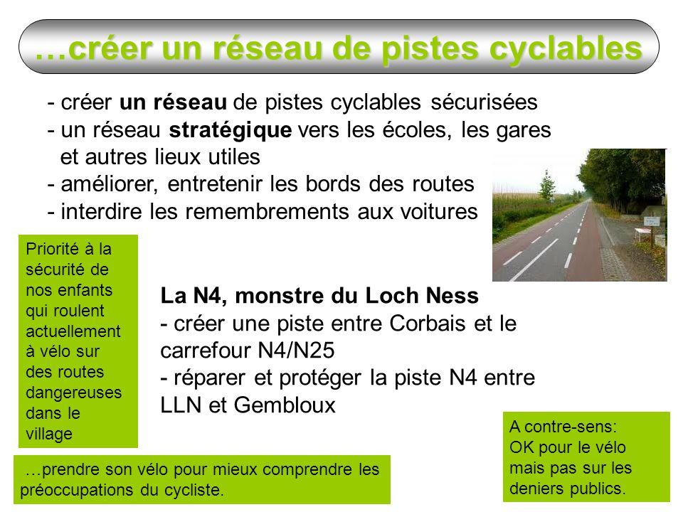 Priorité à la sécurité de nos enfants qui roulent actuellement à vélo sur des routes dangereuses dans le village …prendre son vélo pour mieux comprendre les préoccupations du cycliste.