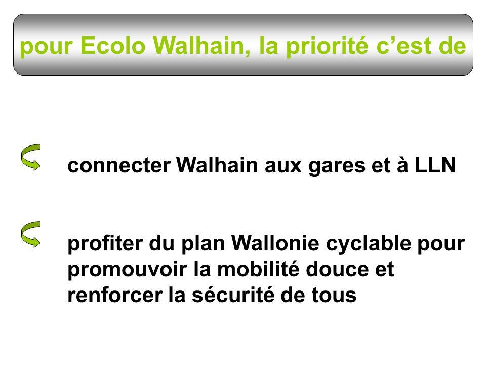 connecter Walhain aux gares et à LLN profiter du plan Wallonie cyclable pour promouvoir la mobilité douce et renforcer la sécurité de tous pour Ecolo Walhain, la priorité cest de