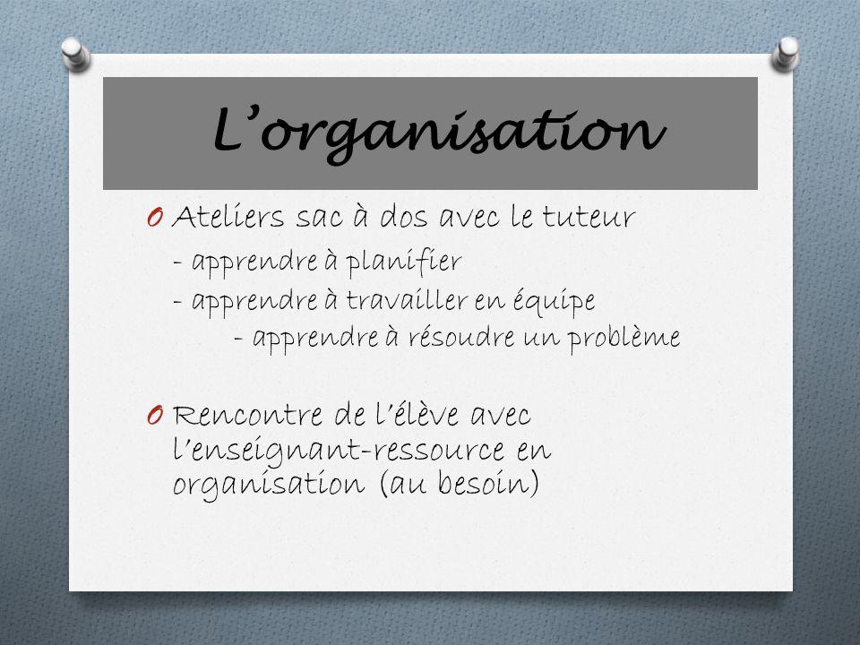 Lorganisation O Ateliers sac à dos avec le tuteur - apprendre à planifier - apprendre à travailler en équipe - apprendre à résoudre un problème O Rencontre de lélève avec lenseignant-ressource en organisation (au besoin)