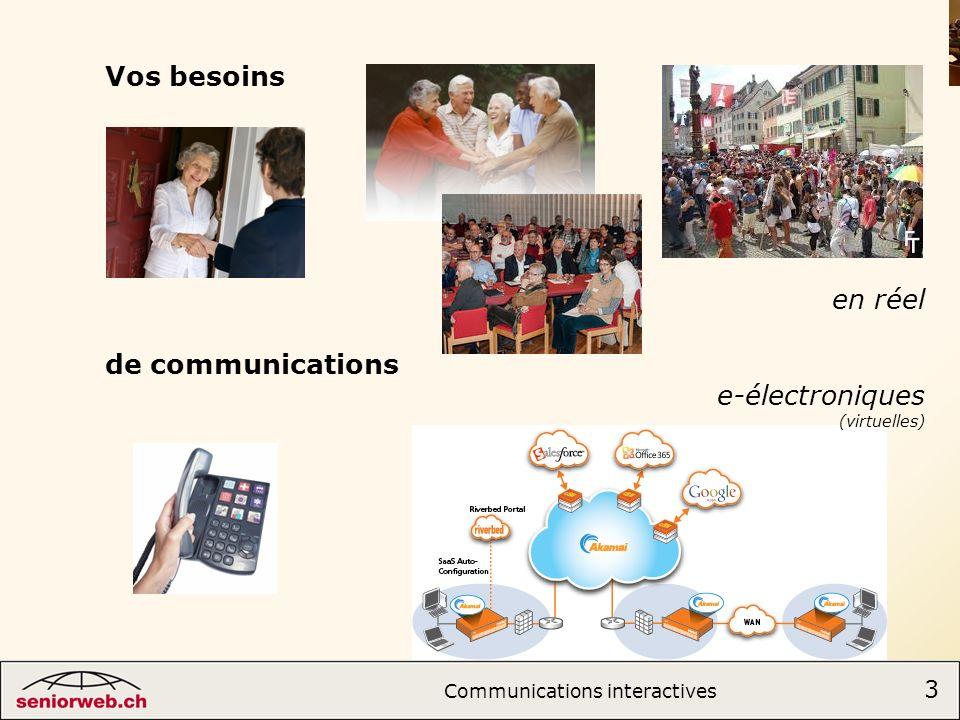 Vos besoins de communications en réel e-électroniques (virtuelles) 3 Communications interactives 3