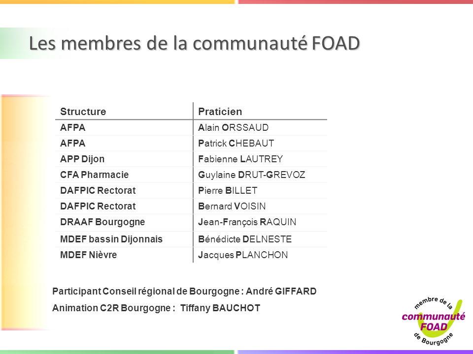Les membres de la communauté FOAD StructurePraticien AFPAAlain ORSSAUD AFPAPatrick CHEBAUT APP DijonFabienne LAUTREY CFA PharmacieGuylaine DRUT-GREVOZ DAFPIC RectoratPierre BILLET DAFPIC RectoratBernard VOISIN DRAAF BourgogneJean-François RAQUIN MDEF bassin DijonnaisBénédicte DELNESTE MDEF NièvreJacques PLANCHON Participant Conseil régional de Bourgogne : André GIFFARD Animation C2R Bourgogne : Tiffany BAUCHOT