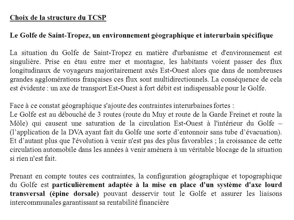 Choix de la structure du TCSP Le Golfe de Saint-Tropez, un environnement géographique et interurbain spécifique La situation du Golfe de Saint-Tropez