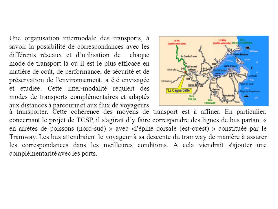 Une organisation intermodale des transports, à savoir la possibilité de correspondances avec les différents réseaux et dutilisation de chaque mode de