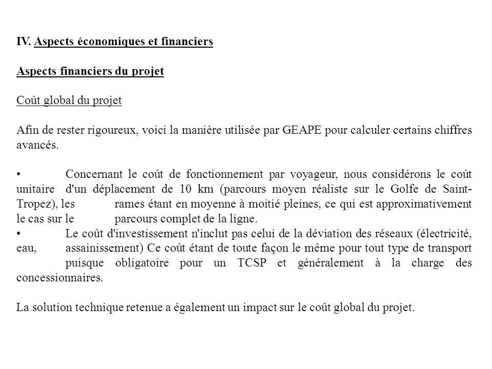 IV. Aspects économiques et financiers Aspects financiers du projet Coût global du projet Afin de rester rigoureux, voici la manière utilisée par GEAPE
