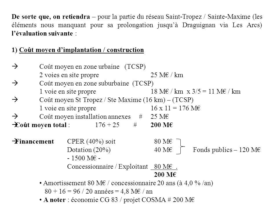 De sorte que, on retiendra – pour la partie du réseau Saint-Tropez / Sainte-Maxime (les éléments nous manquant pour sa prolongation jusquà Draguignan