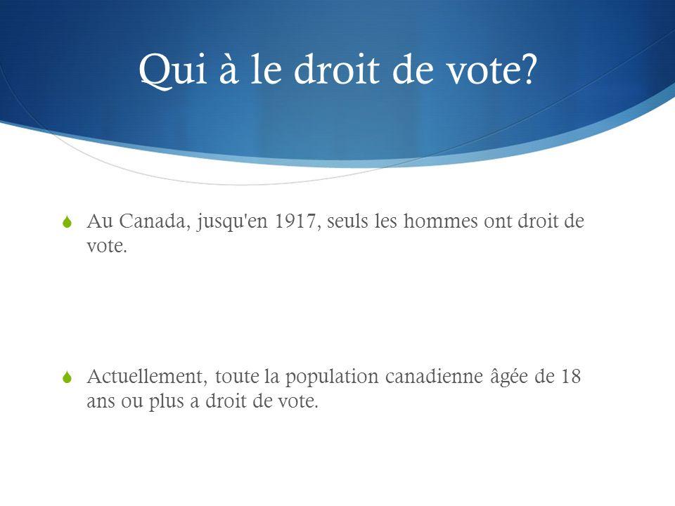 Qui à le droit de vote.Au Canada, jusqu en 1917, seuls les hommes ont droit de vote.
