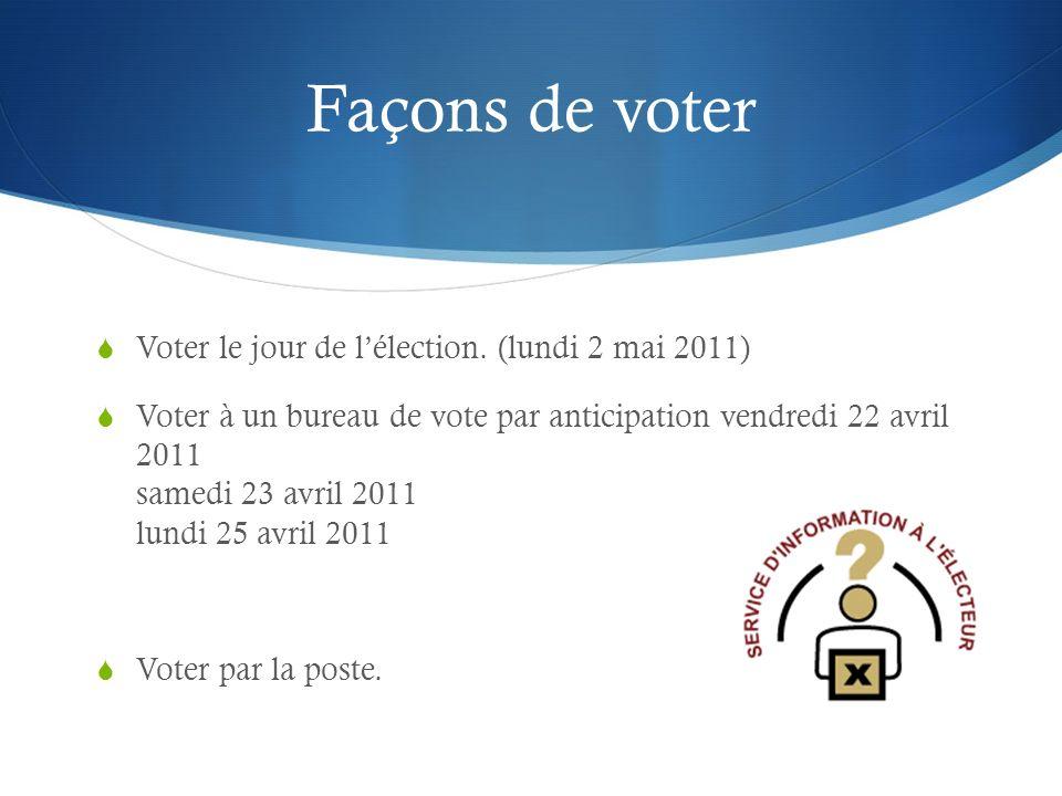 Façons de voter Voter le jour de lélection.
