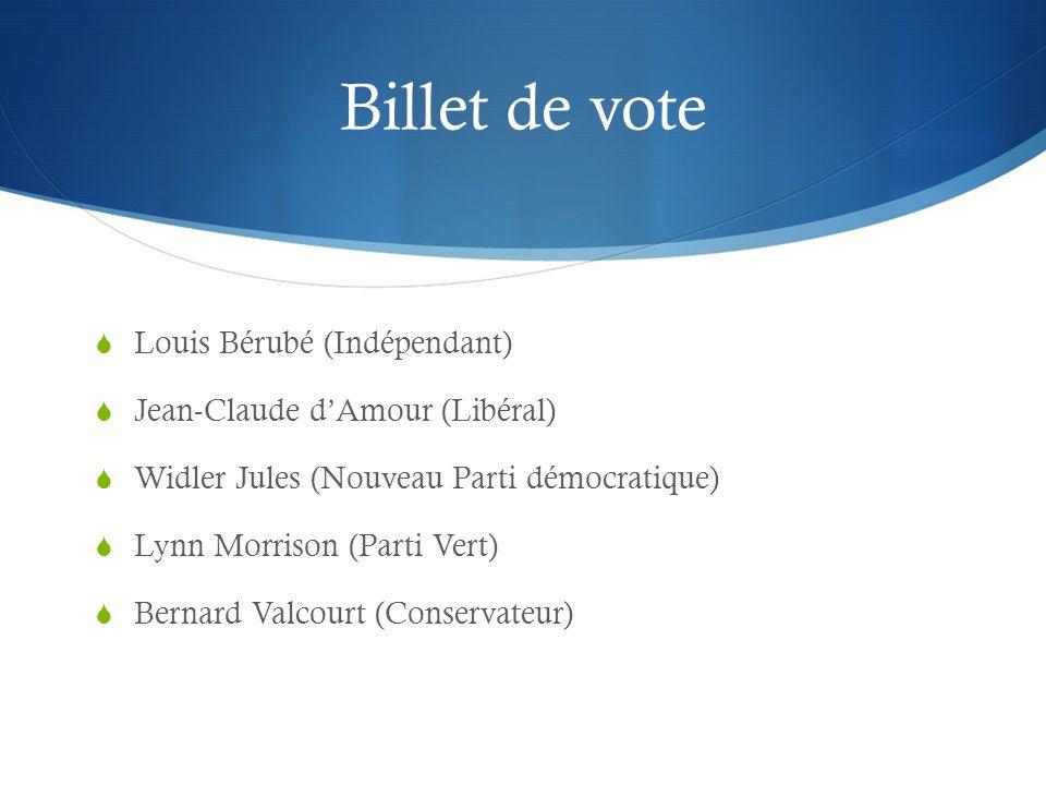 Billet de vote Louis Bérubé (Indépendant) Jean-Claude dAmour (Libéral) Widler Jules (Nouveau Parti démocratique) Lynn Morrison (Parti Vert) Bernard Valcourt (Conservateur)