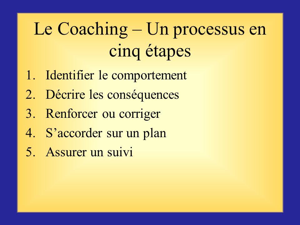 Les caractéristiques des coachs efficaces Créer un environnement sûr et confortable Se reposer sur les points forts pour obtenir des améliorations et