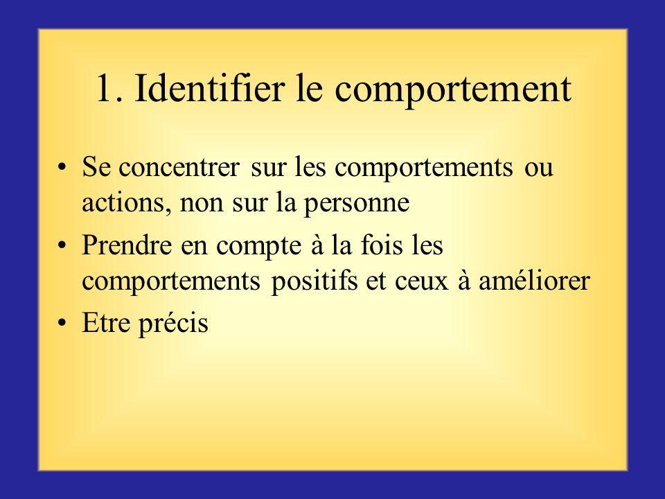 Le Coaching – Un processus en cinq étapes 1.Identifier le comportement 2.Décrire les conséquences 3.Renforcer ou corriger 4.Saccorder sur un plan 5.As