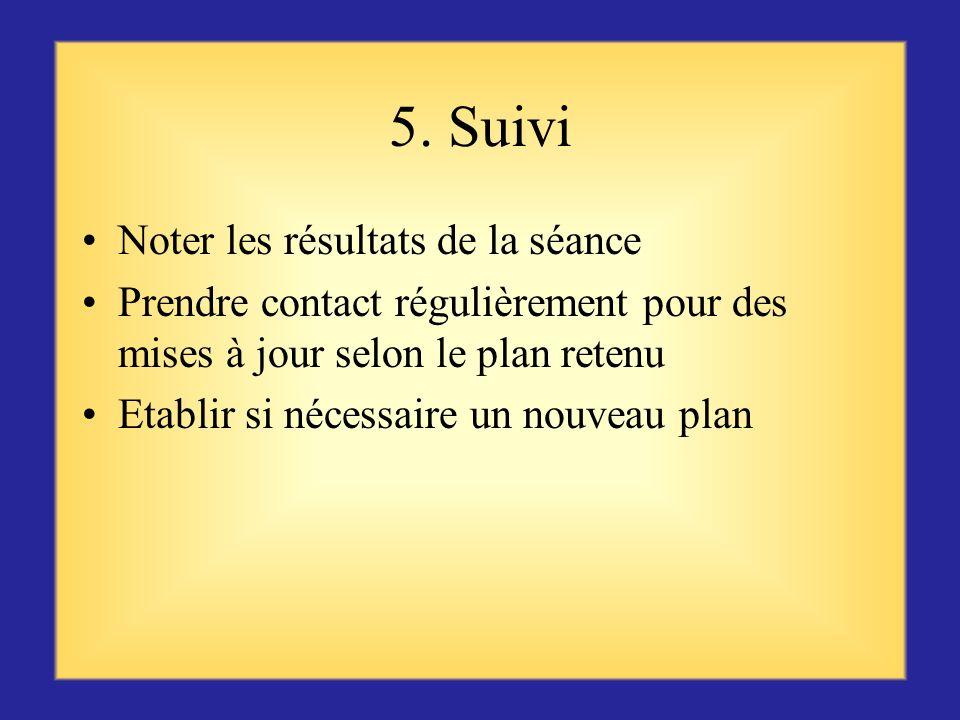4. Saccorder sur un plan Se mettre daccord sur les causes du problème ou les raisons du succès Débattre conjointement dune solution Créer ensemble un