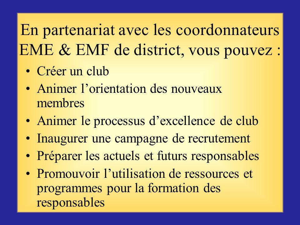 Responsabilités du Président de zone (suite p. 4) Fait la promotion des programmes de district, district multiple et internationaux auprès des clubs T