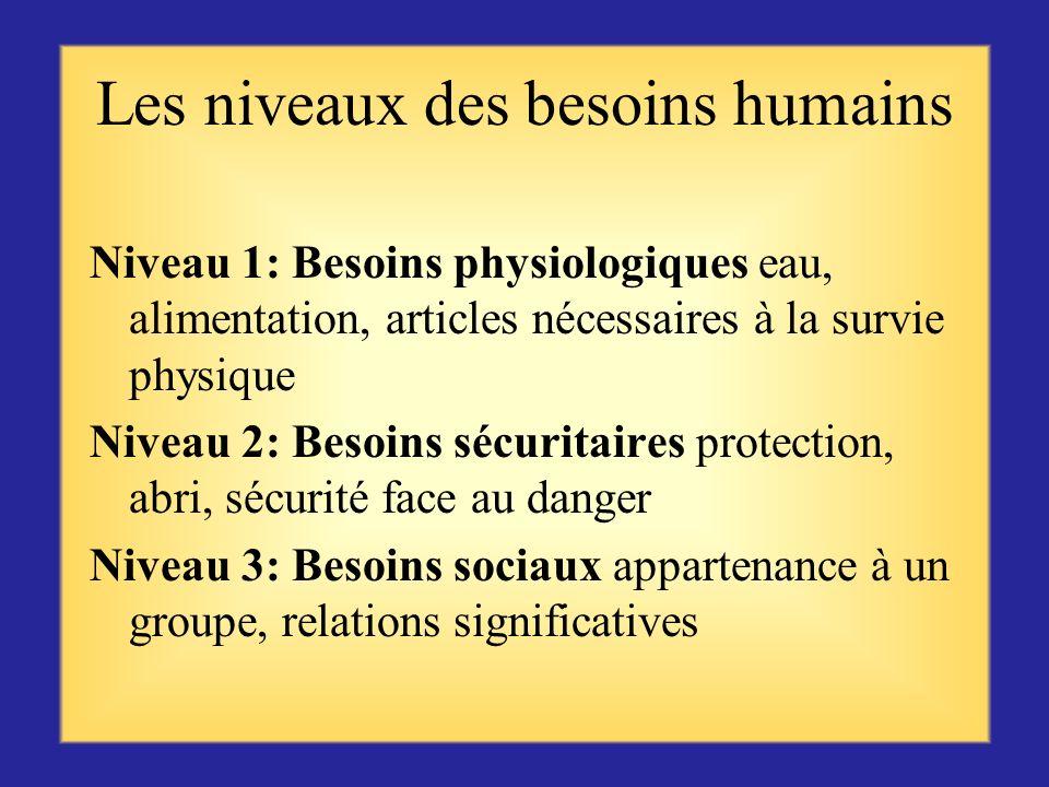 Les niveaux des besoins humains Le psychologue Abraham Maslow a déterminé que les êtres humains doivent obtenir une satisfaction de leurs besoins selo