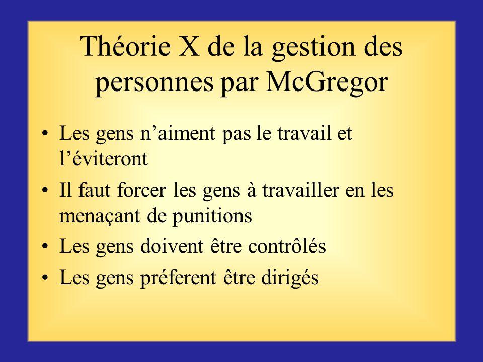 Théories de la motivation Nous allons présenter les théories suivantes de la motivation humaine : Théorie X et Y de Douglas McGregor Théorie de la mot