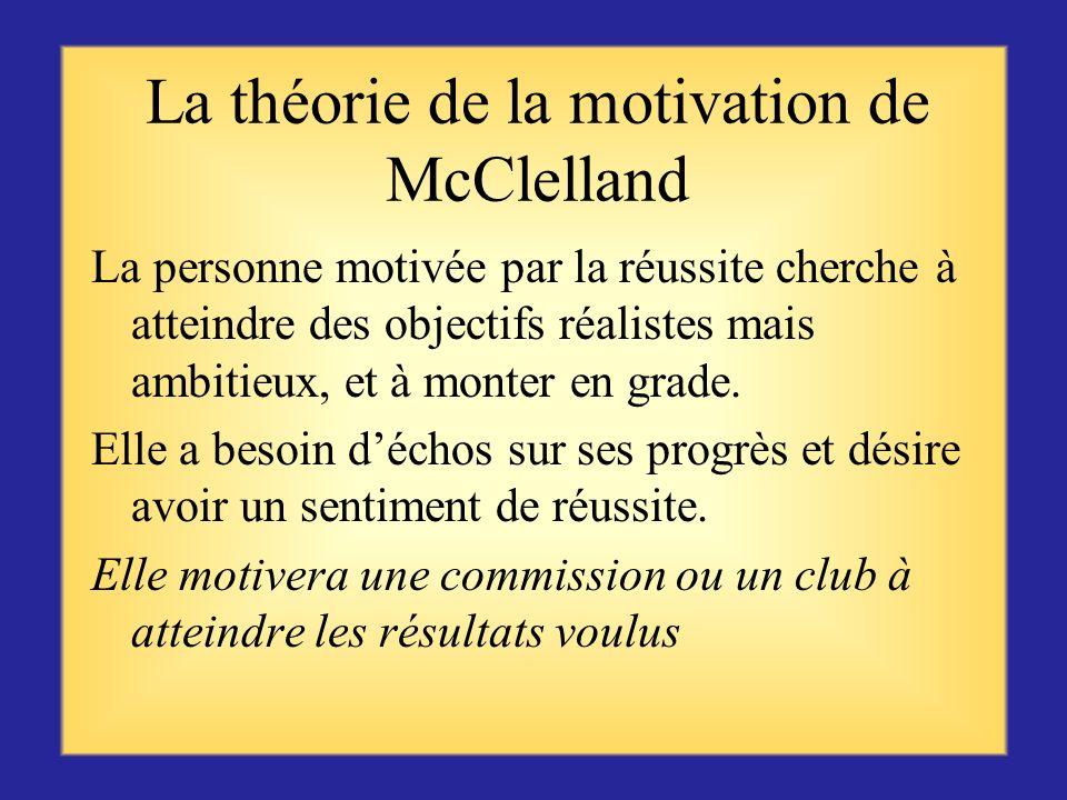 La théorie de la motivation de McClelland La personne motivée par laffiliation a besoin de rapports amicaux et dinteractions avec les autres. (travail