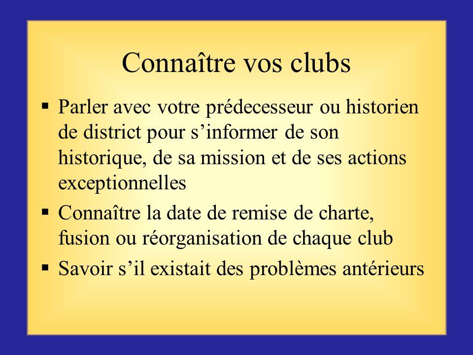 Comment motiver les présidents de club ? Faire connaissance avec chacun et déterminer ce qui les motive Leur demander pourquoi ils ont accepté ce post