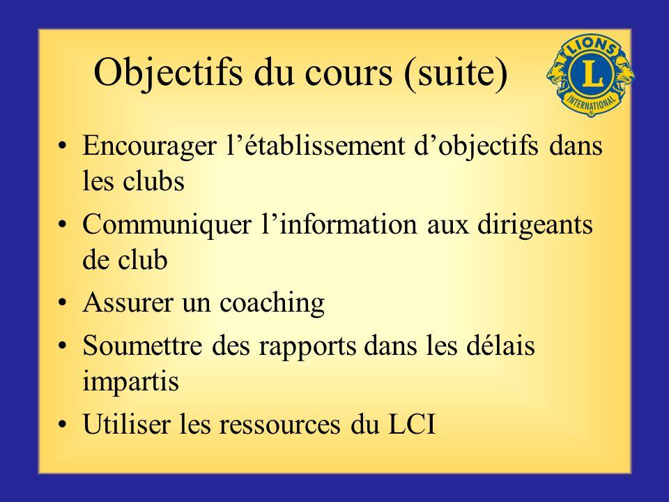 Objectifs du cours Identifier les responsabilités du poste Connaître les facteurs de motivation Motiver les dirigeants de club Valoriser ceux qui le m