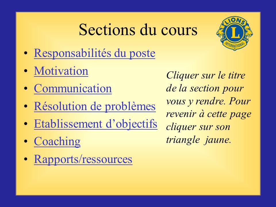 Objectifs du cours (suite) Encourager létablissement dobjectifs dans les clubs Communiquer linformation aux dirigeants de club Assurer un coaching Sou