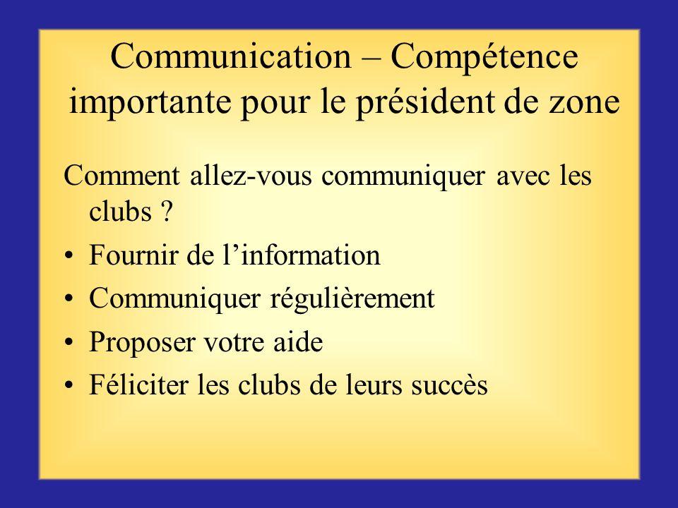 Communication – un processus avec plusieurs variables Orateur et auditeur Sélection des termes Compréhension de la langue Contexte culturel Message ad