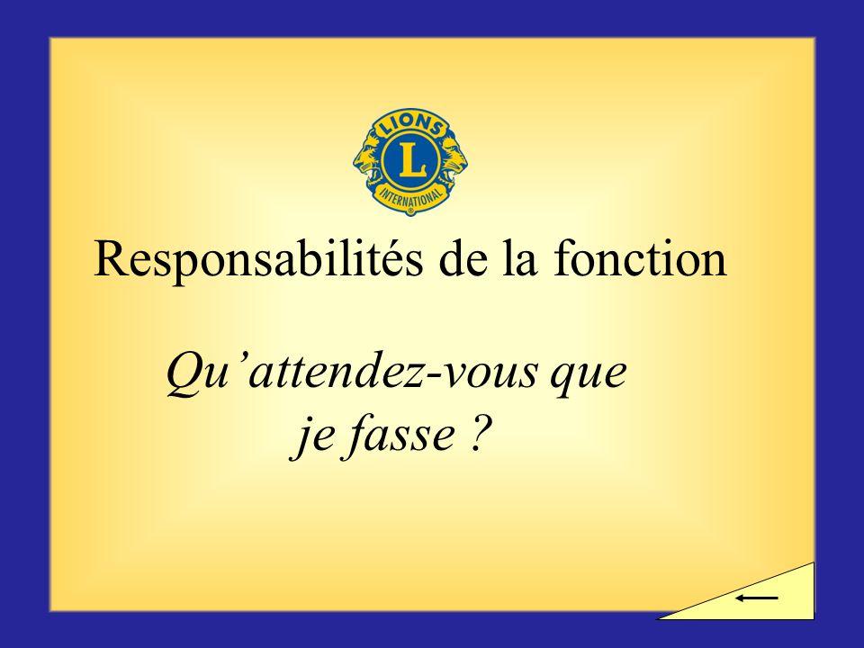 Sections du cours Responsabilités du poste Motivation Communication Résolution de problèmes Etablissement dobjectifs Coaching Rapports/ressources Cliq