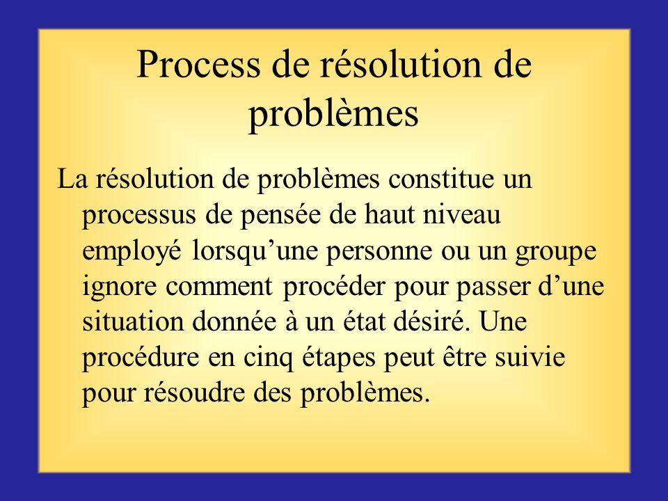 Définition Un problème est un obstacle qui rend difficile la réalisation dun but, objectif ou dessein voulu. Il peut être relié à une situation, condi