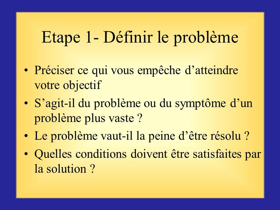 Process de résolution de problèmes La résolution de problèmes constitue un processus de pensée de haut niveau employé lorsquune personne ou un groupe