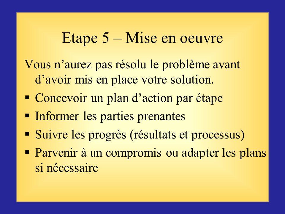 Etape 4.2 – Sélectionner la meilleure solution Sélectionner la meilleure (il ny a pas de solution parfaite) Demander à votre expert son opinion sur la