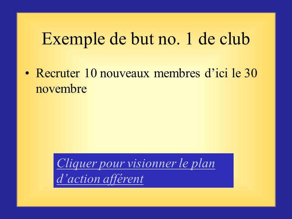 Types de buts de club Collecte de fonds pour les besoins de la communauté Formation des responsables Recrutement de leffectif Relations publiques / co