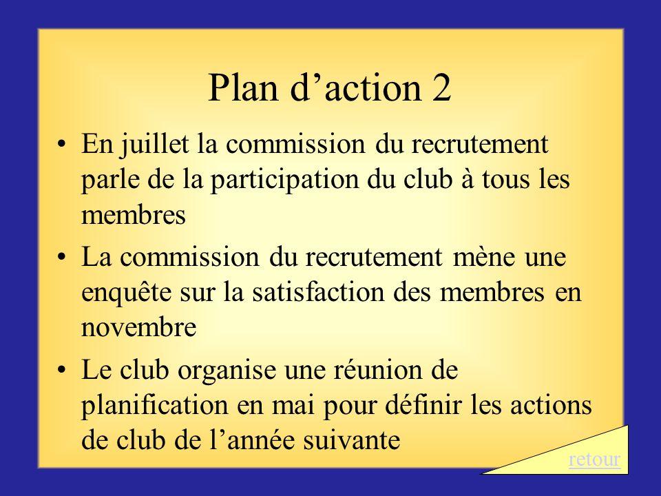 Plan daction 1 Les membres invitent les nouvelles recrues éventuelles à soutenir loeuvre sociale de septembre La commission du recrutement organise un