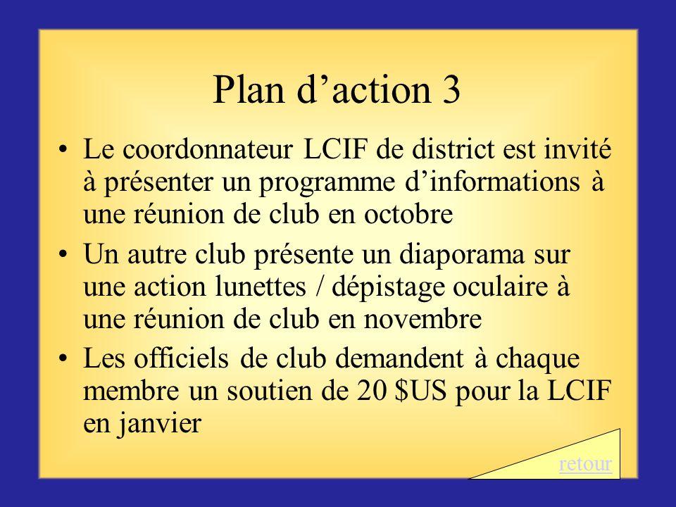 Plan daction 2 En juillet la commission du recrutement parle de la participation du club à tous les membres La commission du recrutement mène une enqu