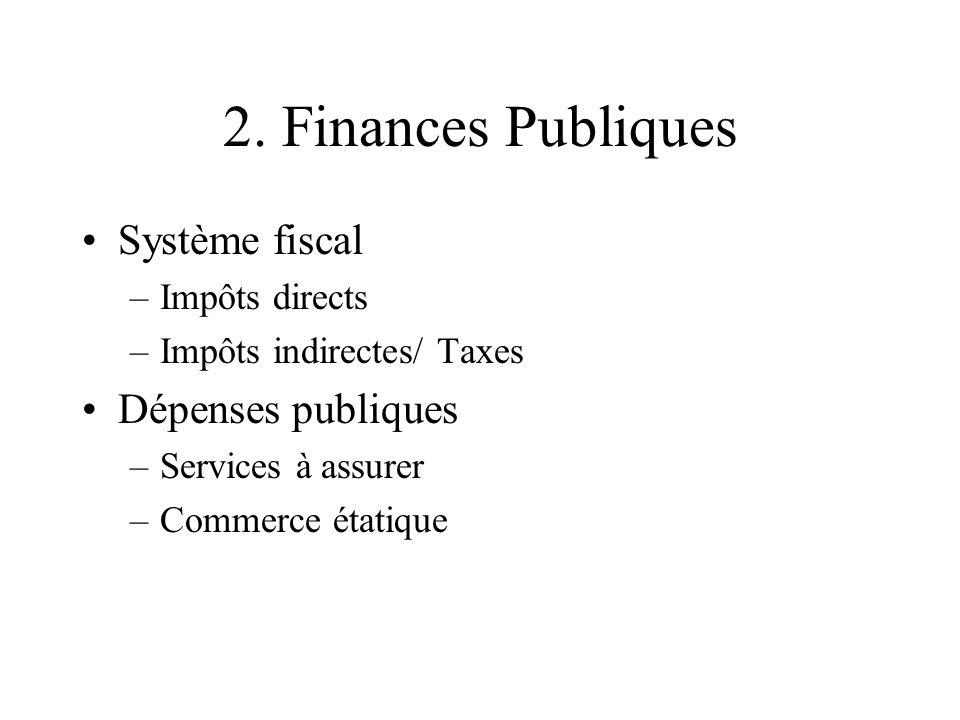 2. Finances Publiques Système fiscal –Impôts directs –Impôts indirectes/ Taxes Dépenses publiques –Services à assurer –Commerce étatique