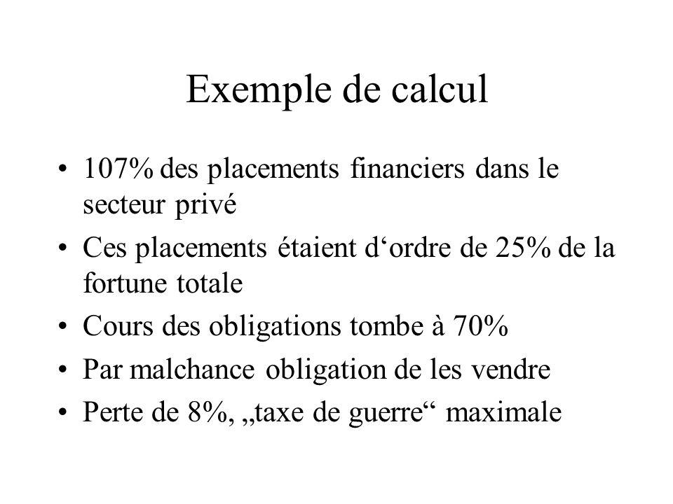Exemple de calcul 107% des placements financiers dans le secteur privé Ces placements étaient dordre de 25% de la fortune totale Cours des obligations
