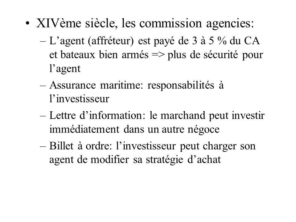 XIVème siècle, les commission agencies: –Lagent (affréteur) est payé de 3 à 5 % du CA et bateaux bien armés => plus de sécurité pour lagent –Assurance