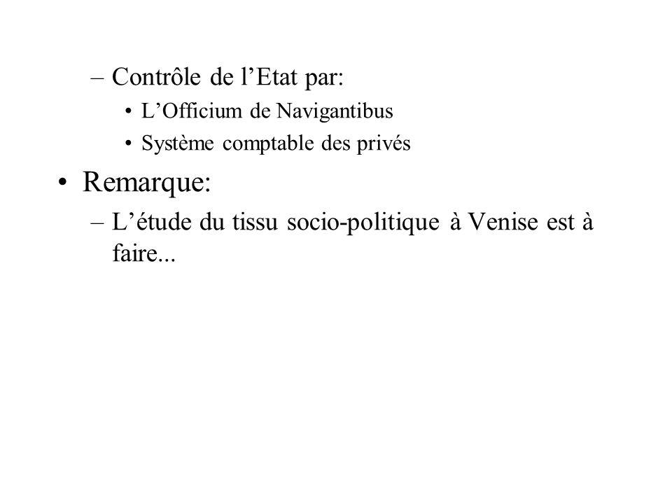 –Contrôle de lEtat par: LOfficium de Navigantibus Système comptable des privés Remarque: –Létude du tissu socio-politique à Venise est à faire...