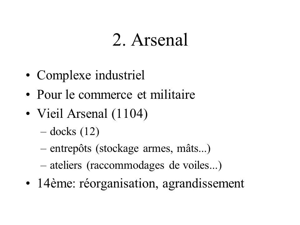 2. Arsenal Complexe industriel Pour le commerce et militaire Vieil Arsenal (1104) –docks (12) –entrepôts (stockage armes, mâts...) –ateliers (raccommo