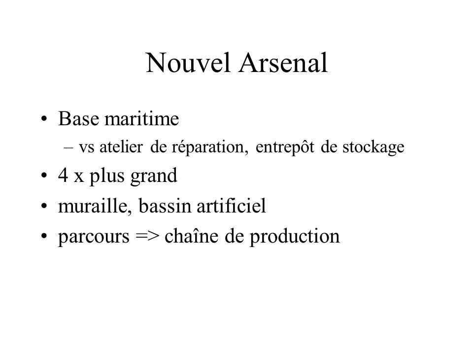 Nouvel Arsenal Base maritime –vs atelier de réparation, entrepôt de stockage 4 x plus grand muraille, bassin artificiel parcours => chaîne de producti