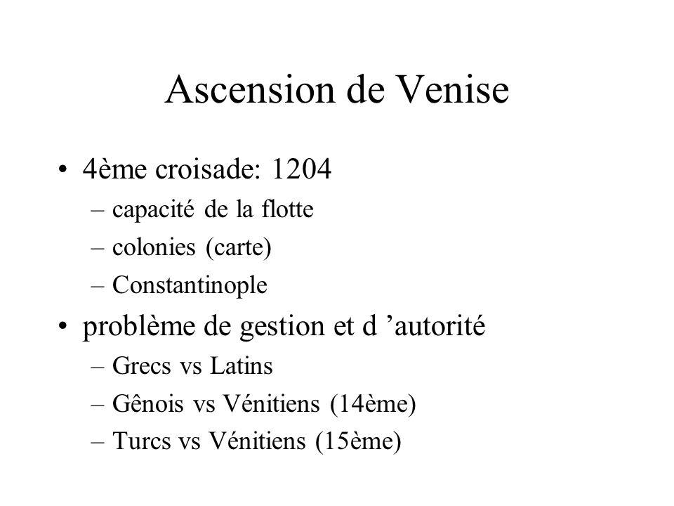Ascension de Venise 4ème croisade: 1204 –capacité de la flotte –colonies (carte) –Constantinople problème de gestion et d autorité –Grecs vs Latins –G