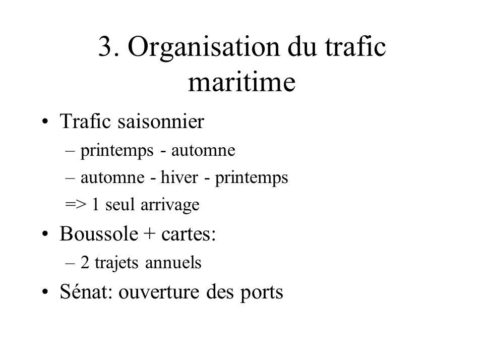 3. Organisation du trafic maritime Trafic saisonnier –printemps - automne –automne - hiver - printemps => 1 seul arrivage Boussole + cartes: –2 trajet
