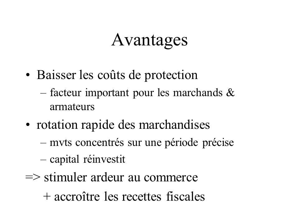 Avantages Baisser les coûts de protection –facteur important pour les marchands & armateurs rotation rapide des marchandises –mvts concentrés sur une
