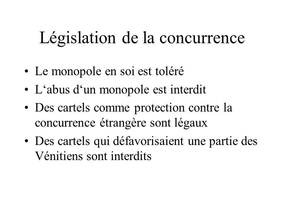 Législation de la concurrence Le monopole en soi est toléré Labus dun monopole est interdit Des cartels comme protection contre la concurrence étrangè
