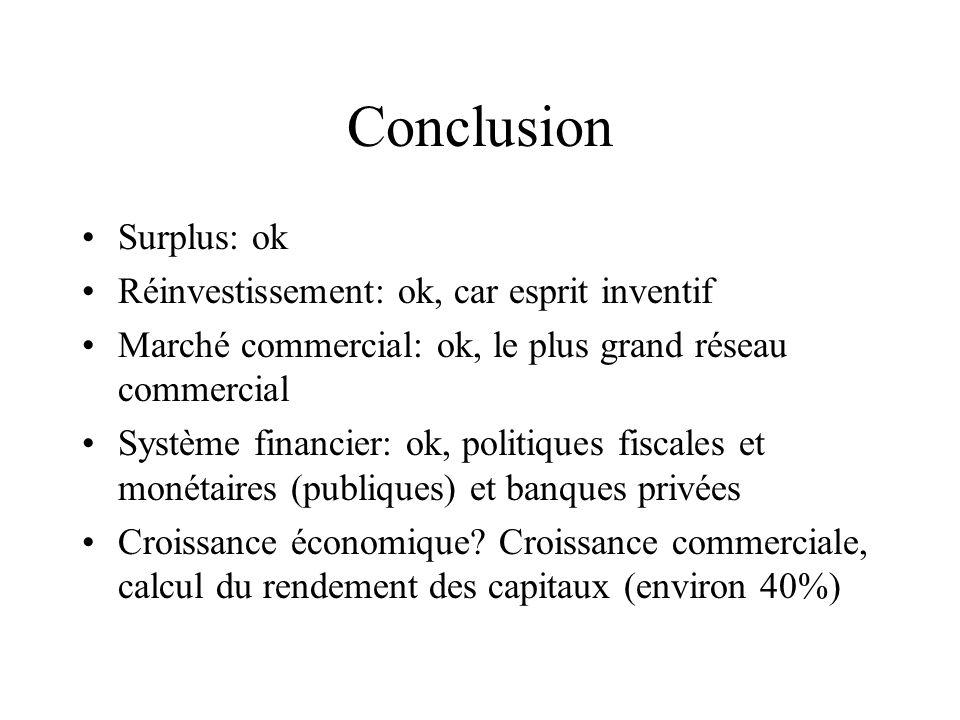 Conclusion Surplus: ok Réinvestissement: ok, car esprit inventif Marché commercial: ok, le plus grand réseau commercial Système financier: ok, politiq