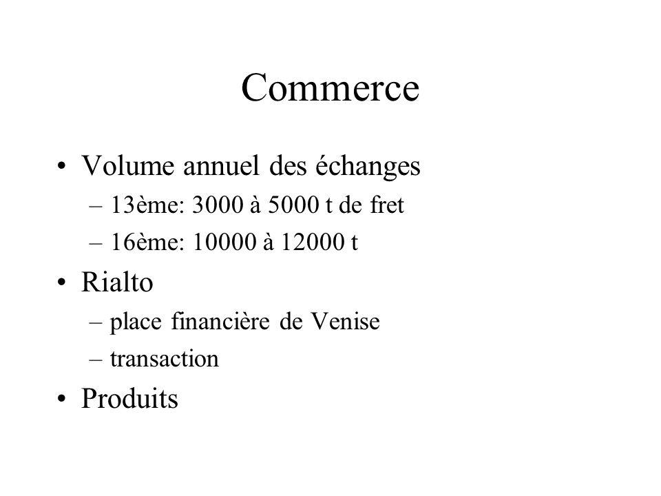 Venise, plaque tournante Moyens: –financiers –techniques –politiques – militaires => Domine le marché