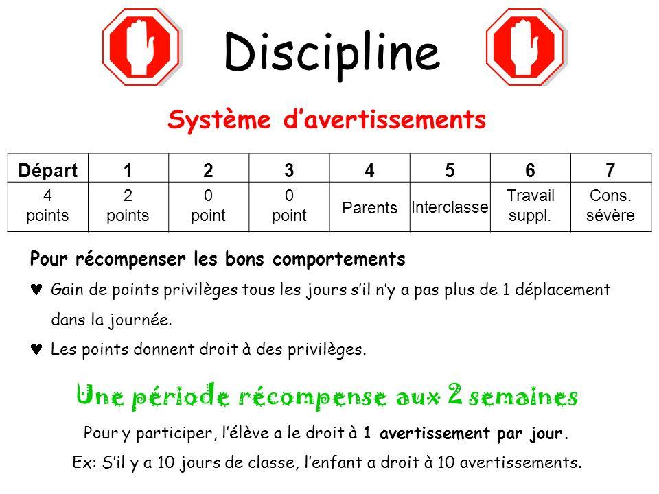 Discipline Départ1234567 4 points 2 points 0 point Parents Interclasse Travail suppl.