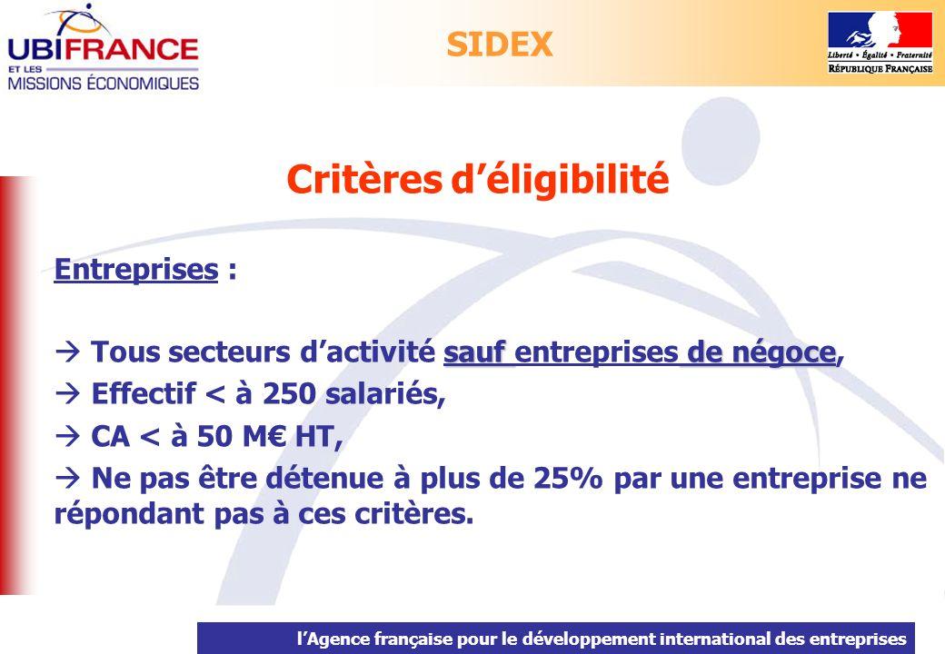 lAgence française pour le développement international des entreprises Critères déligibilité Entreprises : sauf de négoce Tous secteurs dactivité sauf entreprises de négoce, Effectif < à 250 salariés, CA < à 50 M HT, Ne pas être détenue à plus de 25% par une entreprise ne répondant pas à ces critères.