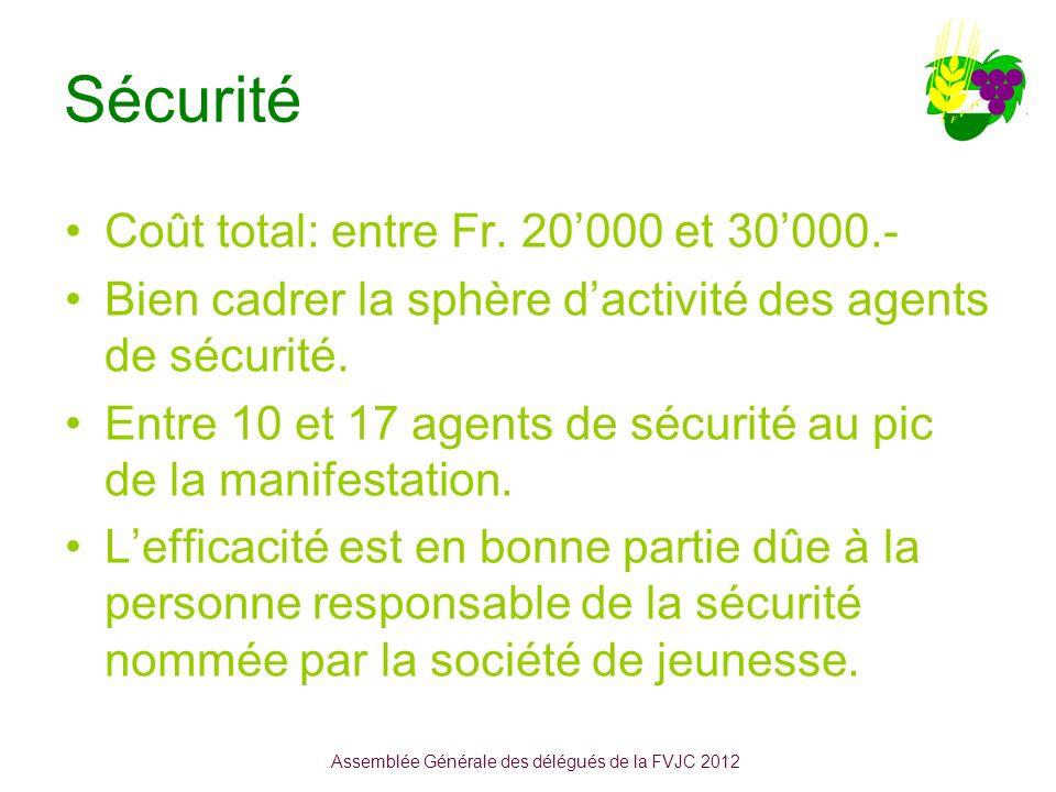 Assemblée Générale des délégués de la FVJC 2012 Sécurité Coût total: entre Fr.