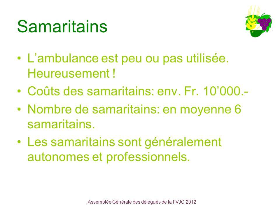 Samaritains Lambulance est peu ou pas utilisée.Heureusement .
