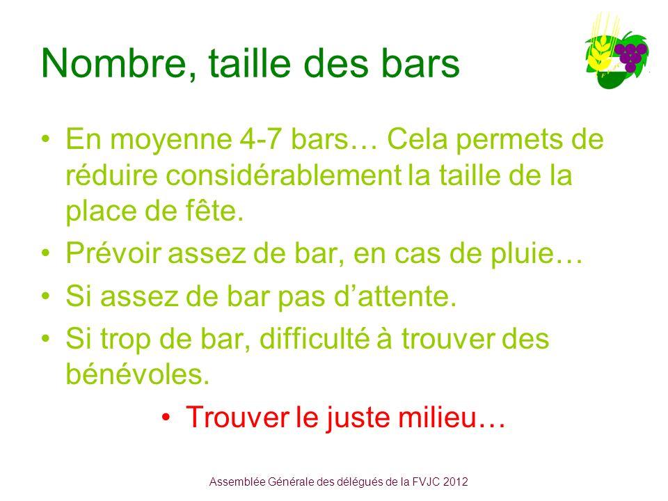 Nombre, taille des bars En moyenne 4-7 bars… Cela permets de réduire considérablement la taille de la place de fête.