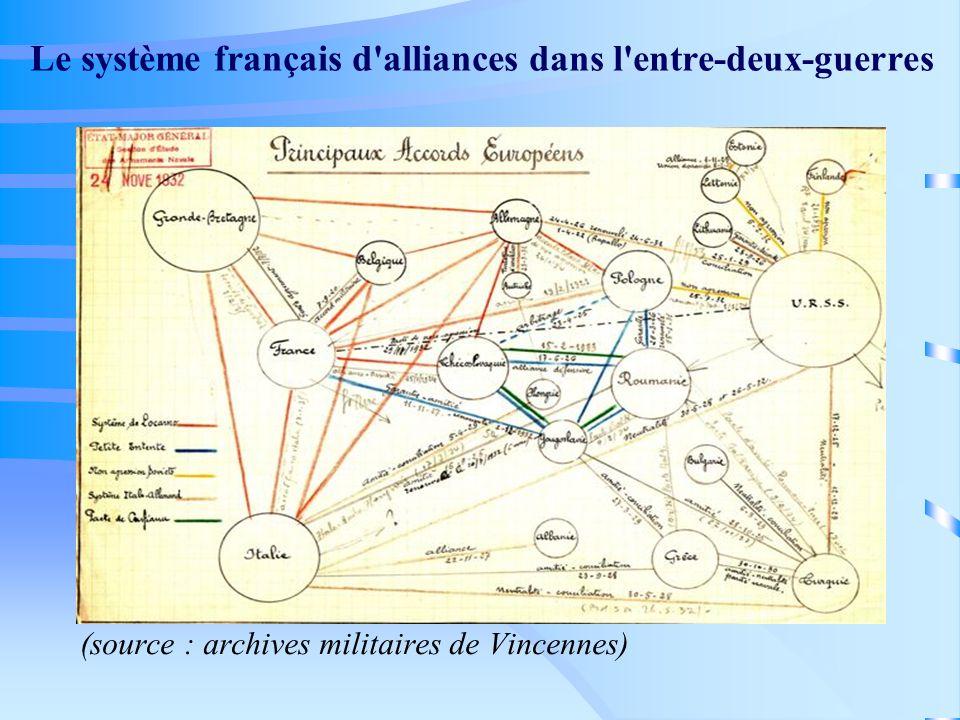 Le système français d'alliances dans l'entre-deux-guerres (source : archives militaires de Vincennes)